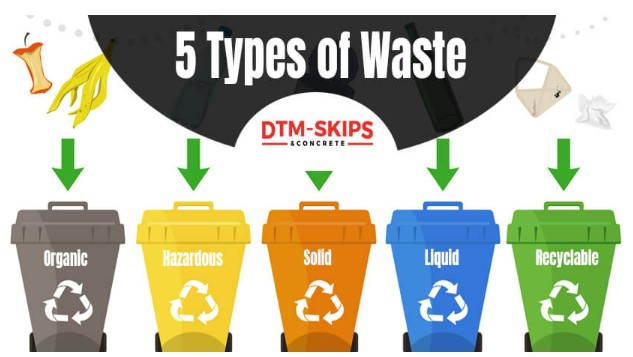 10 - Types of Waste