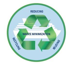12_Waste Minimization
